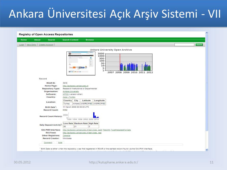 Ankara Üniversitesi Açık Arşiv Sistemi - VII 30.05.2012http://kutuphane.ankara.edu.tr/11