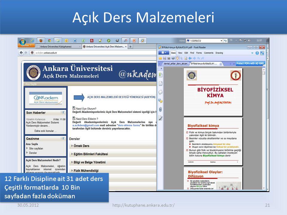Açık Ders Malzemeleri 30.05.2012http://kutuphane.ankara.edu.tr/21 12 Farklı Disipline ait 31 adet ders Çeşitli formatlarda 10 Bin sayfadan fazla doküm