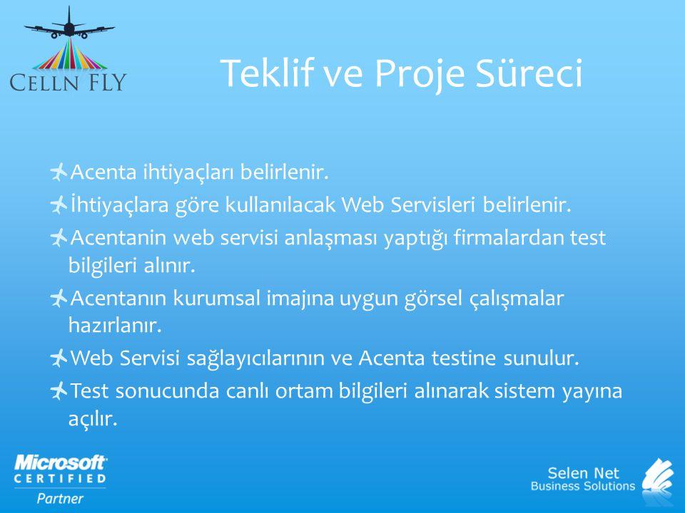  Acenta ihtiyaçları belirlenir.  İhtiyaçlara göre kullanılacak Web Servisleri belirlenir.  Acentanin web servisi anlaşması yaptığı firmalardan test