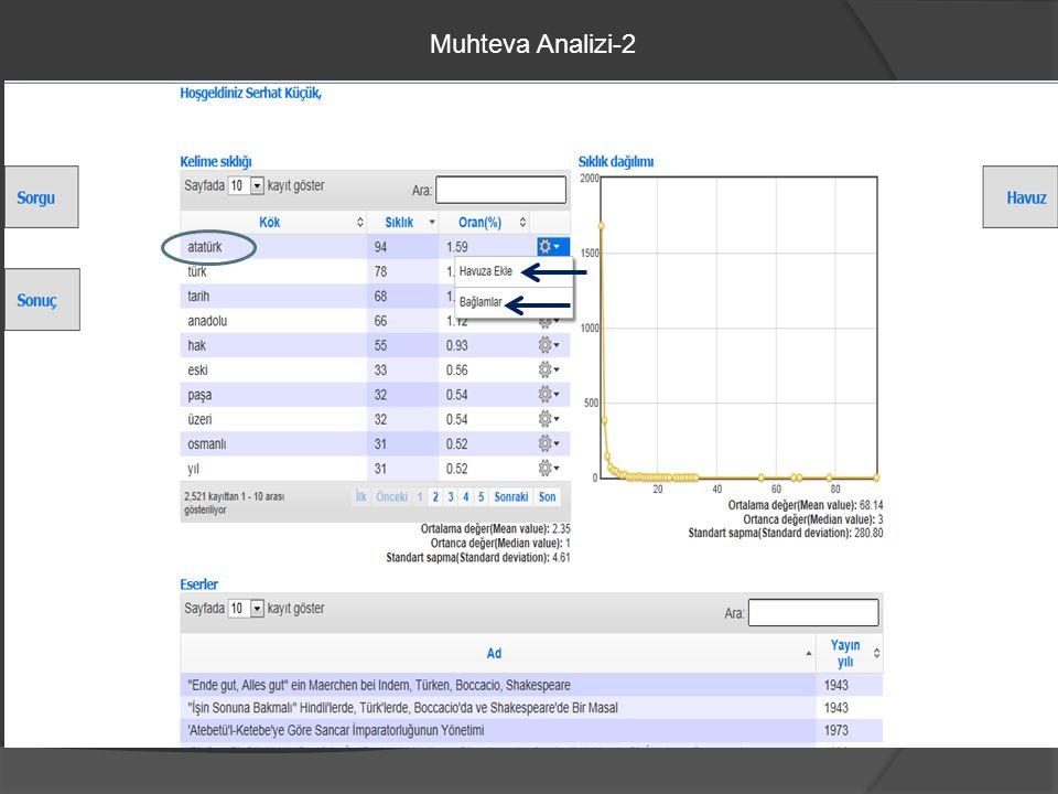 Muhteva Analizi-2
