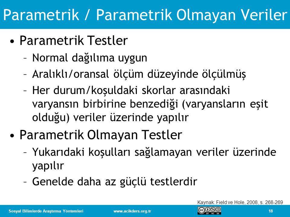 18Sosyal Bilimlerde Araştırma Yöntemleriwww.acikders.org.tr Parametrik / Parametrik Olmayan Veriler Parametrik Testler –Normal dağılıma uygun –Aralıklı/oransal ölçüm düzeyinde ölçülmüş –Her durum/koşuldaki skorlar arasındaki varyansın birbirine benzediği (varyansların eşit olduğu) veriler üzerinde yapılır Parametrik Olmayan Testler –Yukarıdaki koşulları sağlamayan veriler üzerinde yapılır –Genelde daha az güçlü testlerdir Kaynak: Field ve Hole, 2008, s.