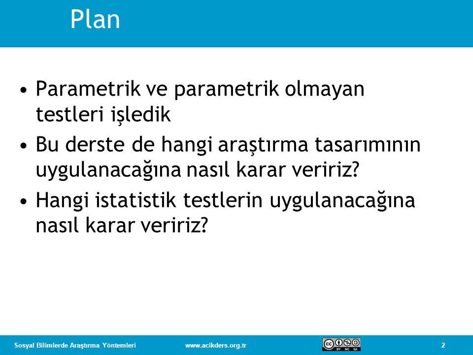 2Sosyal Bilimlerde Araştırma Yöntemleriwww.acikders.org.tr Plan Parametrik ve parametrik olmayan testleri işledik Bu derste de hangi araştırma tasarımının uygulanacağına nasıl karar veririz.