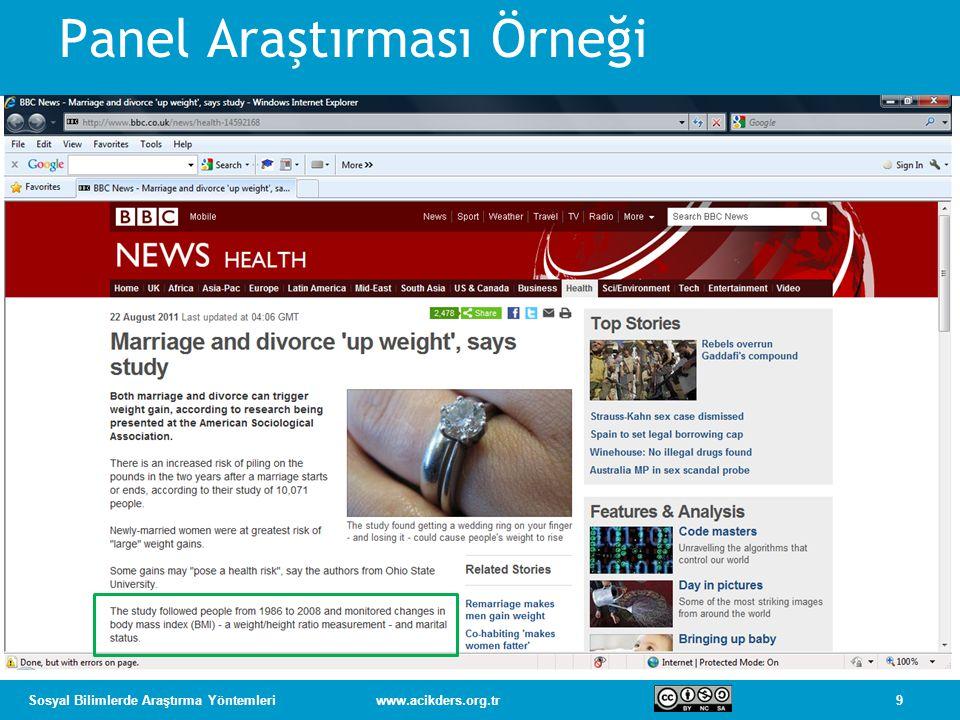 9Sosyal Bilimlerde Araştırma Yöntemleriwww.acikders.org.tr Panel Araştırması Örneği