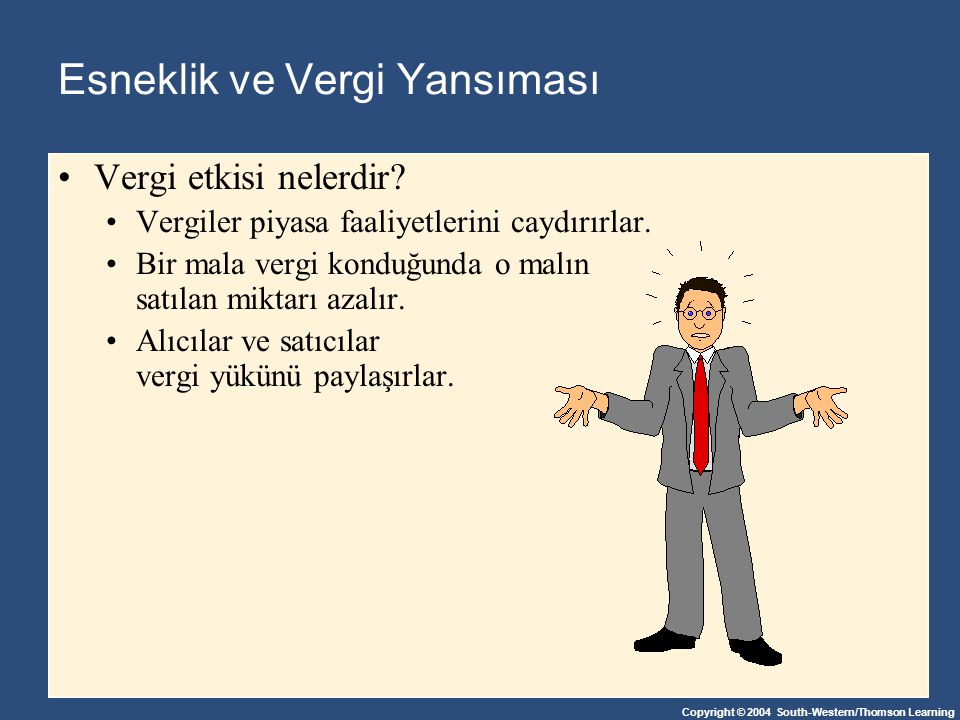 Copyright © 2004 South-Western/Thomson Learning Esneklik ve Vergi Yansıması Vergi etkisi nelerdir? Vergiler piyasa faaliyetlerini caydırırlar. Bir mal