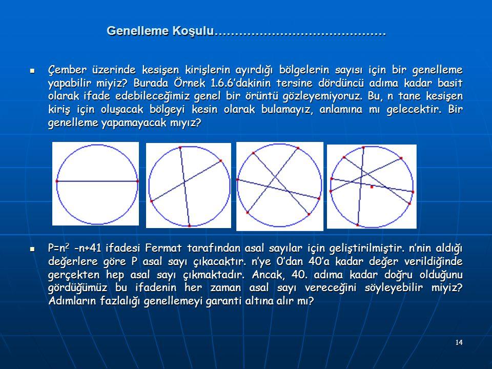 14 Genelleme Koşulu…………………………………… Çember üzerinde kesişen kirişlerin ayırdığı bölgelerin sayısı için bir genelleme yapabilir miyiz.