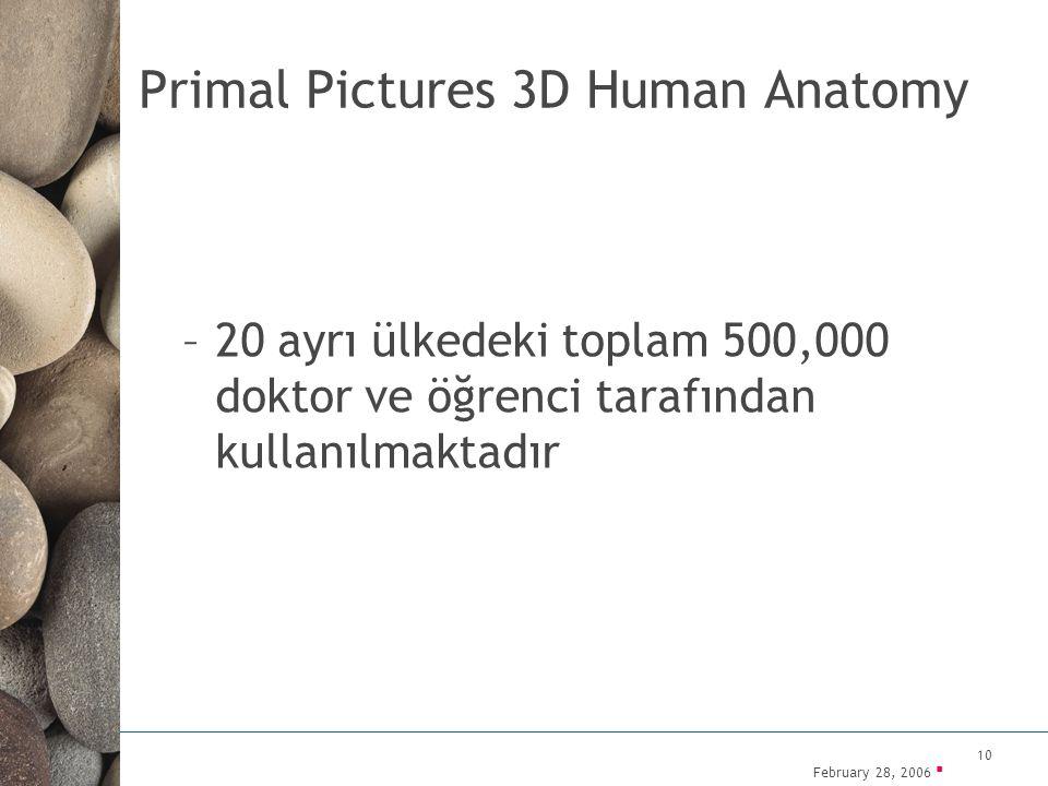February 28, 2006 ▪ 10 Primal Pictures 3D Human Anatomy –20 ayrı ülkedeki toplam 500,000 doktor ve öğrenci tarafından kullanılmaktadır