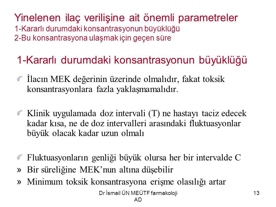 Dr İsmail ÜN MEÜTF farmakoloji AD 13 Yinelenen ilaç verilişine ait önemli parametreler 1-Kararlı durumdaki konsantrasyonun büyüklüğü 2-Bu konsantrasyo