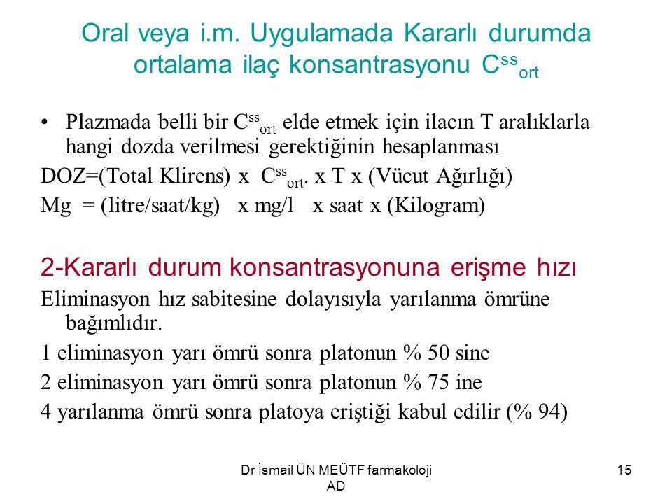 Dr İsmail ÜN MEÜTF farmakoloji AD 15 Oral veya i.m. Uygulamada Kararlı durumda ortalama ilaç konsantrasyonu C ss ort Plazmada belli bir C ss ort elde