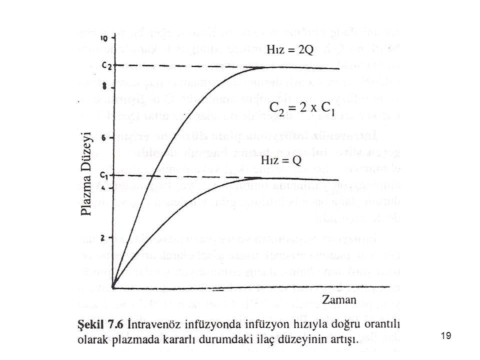 Dr İsmail ÜN MEÜTF farmakoloji AD 19