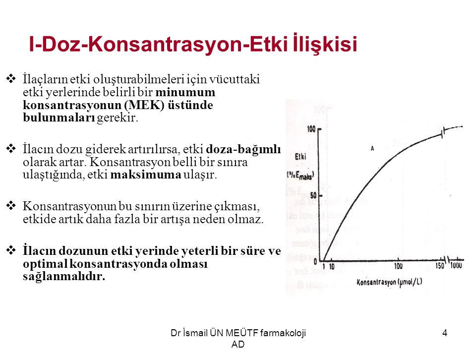 Dr İsmail ÜN MEÜTF farmakoloji AD 4 I-Doz-Konsantrasyon-Etki İlişkisi  İlaçların etki oluşturabilmeleri için vücuttaki etki yerlerinde belirli bir minumum konsantrasyonun (MEK) üstünde bulunmaları gerekir.