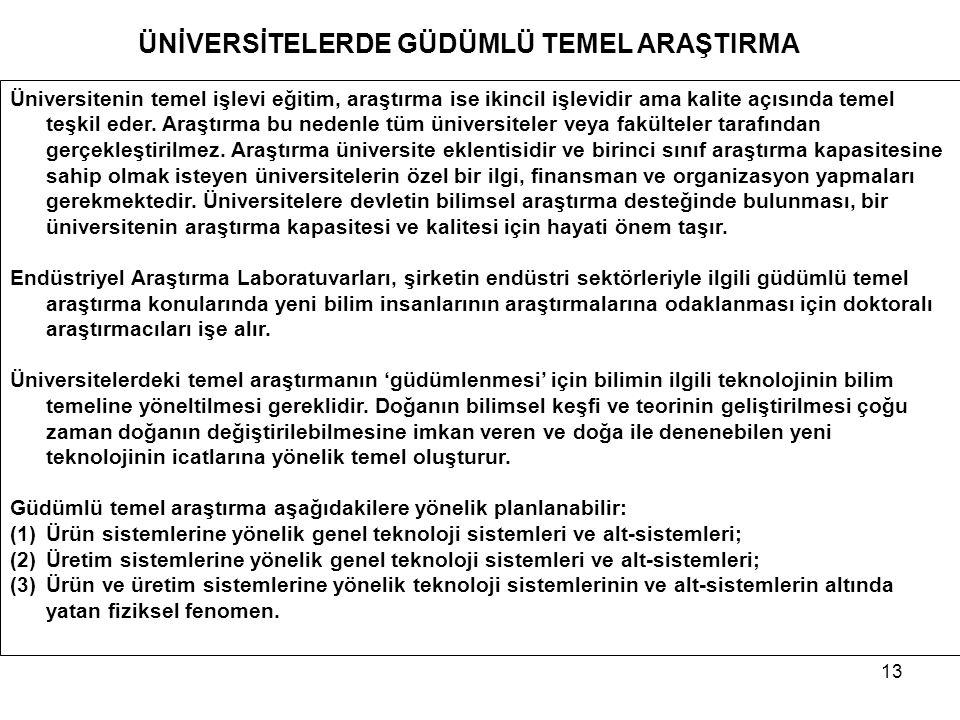 13 ÜNİVERSİTELERDE GÜDÜMLÜ TEMEL ARAŞTIRMA Üniversitenin temel işlevi eğitim, araştırma ise ikincil işlevidir ama kalite açısında temel teşkil eder. A