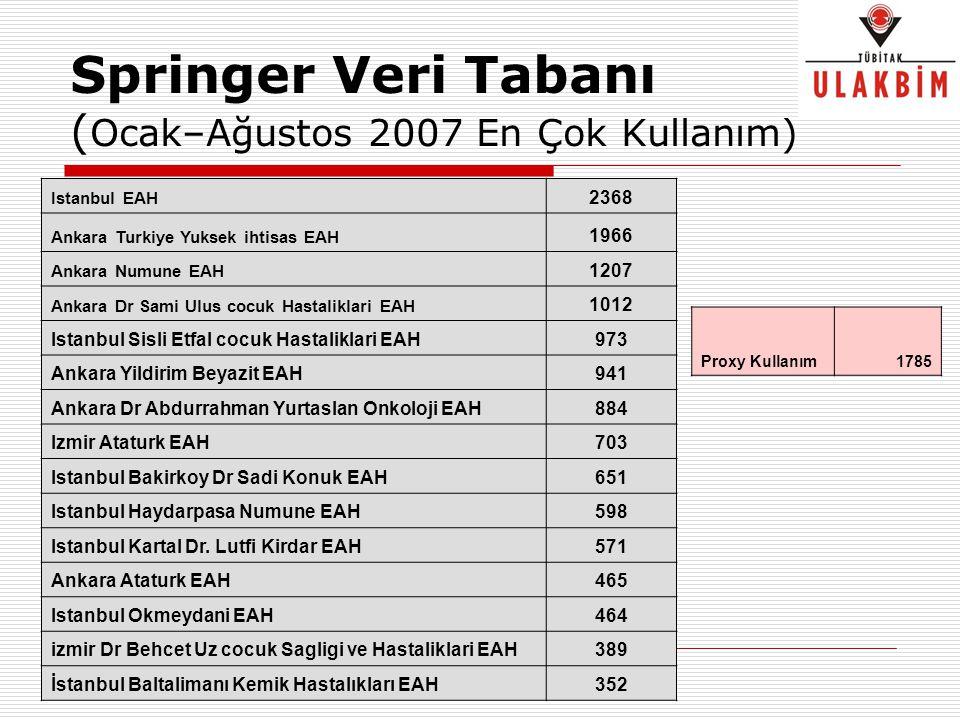 Springer Veri Tabanı ( Ocak–Ağustos 2007 En Çok Kullanım) Istanbul EAH 2368 Ankara Turkiye Yuksek ihtisas EAH 1966 Ankara Numune EAH 1207 Ankara Dr Sa