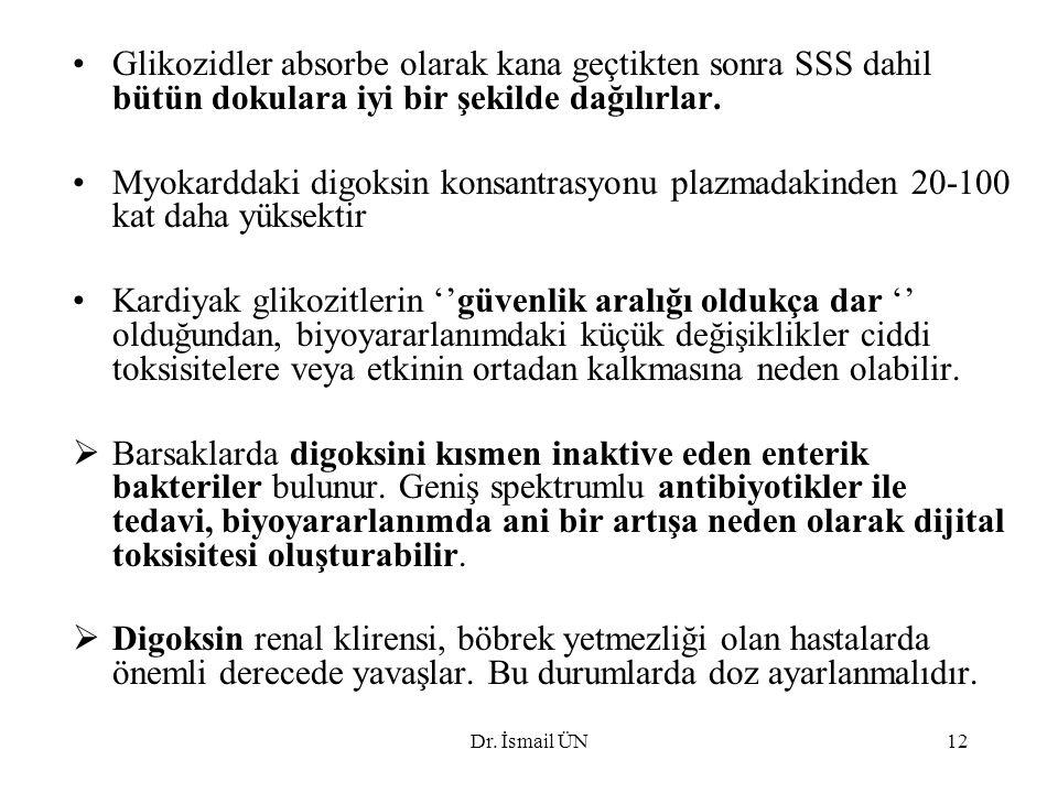Dr. İsmail ÜN12 Glikozidler absorbe olarak kana geçtikten sonra SSS dahil bütün dokulara iyi bir şekilde dağılırlar. Myokarddaki digoksin konsantrasyo