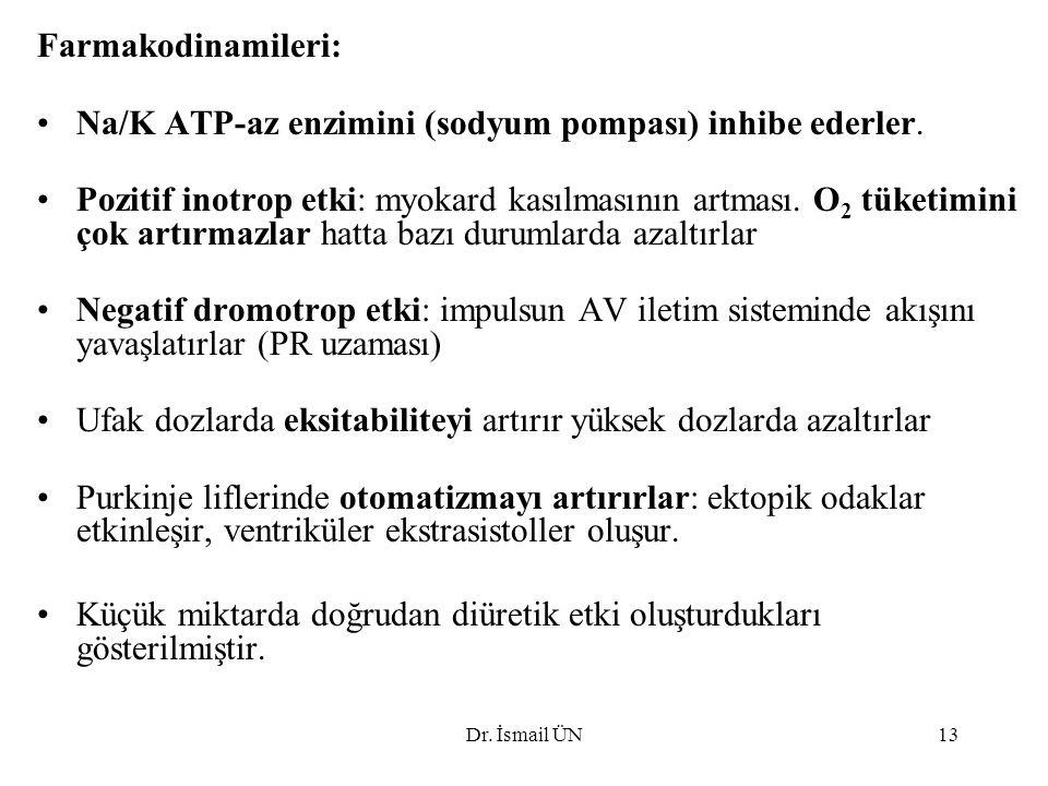Dr. İsmail ÜN13 Farmakodinamileri: Na/K ATP-az enzimini (sodyum pompası) inhibe ederler. Pozitif inotrop etki: myokard kasılmasının artması. O 2 tüket