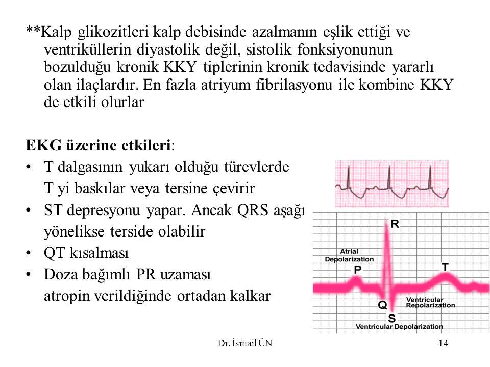 Dr. İsmail ÜN14 **Kalp glikozitleri kalp debisinde azalmanın eşlik ettiği ve ventriküllerin diyastolik değil, sistolik fonksiyonunun bozulduğu kronik