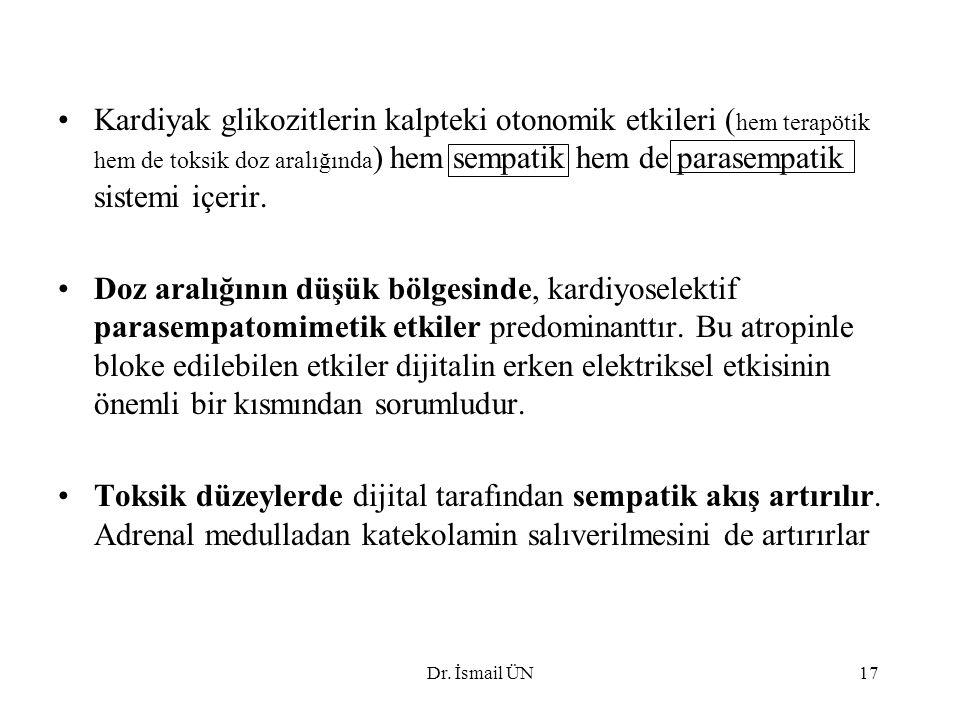Dr. İsmail ÜN17 Kardiyak glikozitlerin kalpteki otonomik etkileri ( hem terapötik hem de toksik doz aralığında ) hem sempatik hem de parasempatik sist
