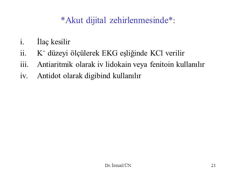 Dr. İsmail ÜN21 *Akut dijital zehirlenmesinde* : i.İlaç kesilir ii.K + düzeyi ölçülerek EKG eşliğinde KCl verilir iii.Antiaritmik olarak iv lidokain v