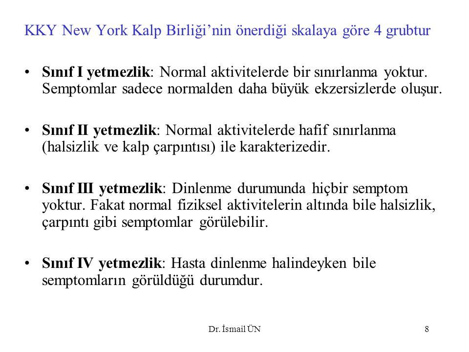 Dr. İsmail ÜN8 KKY New York Kalp Birliği'nin önerdiği skalaya göre 4 grubtur Sınıf I yetmezlik: Normal aktivitelerde bir sınırlanma yoktur. Semptomlar