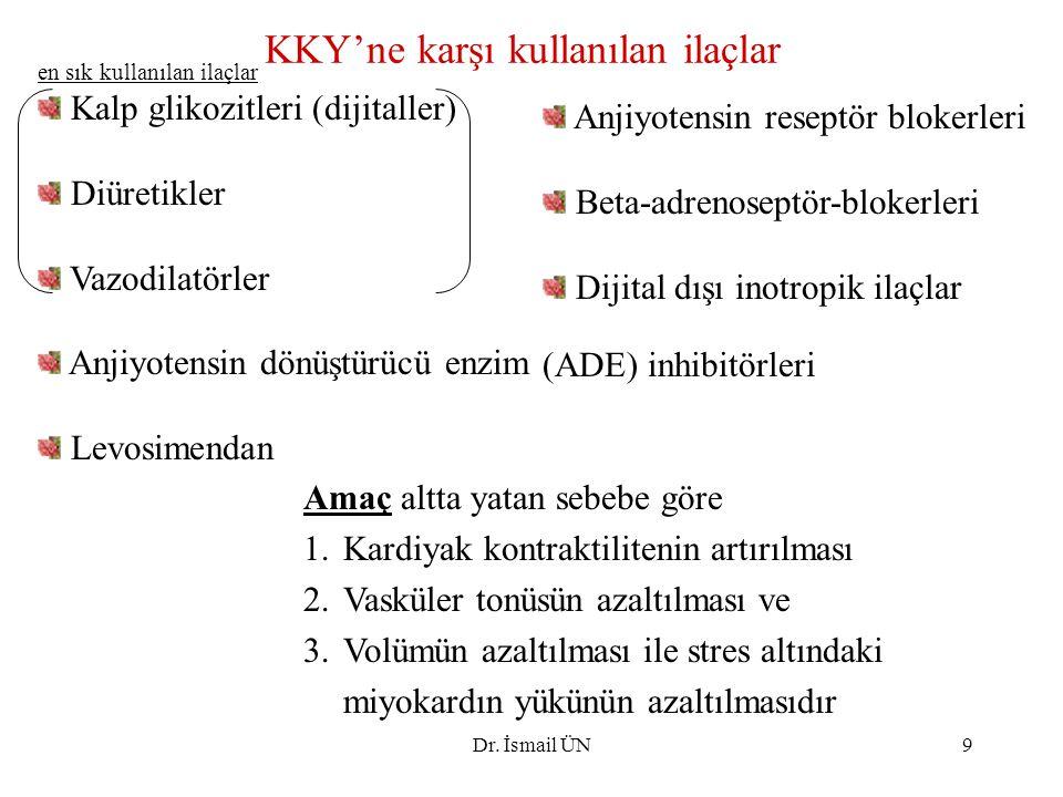 Dr. İsmail ÜN9 KKY'ne karşı kullanılan ilaçlar Anjiyotensin reseptör blokerleri Beta-adrenoseptör-blokerleri Dijital dışı inotropik ilaçlar (ADE) inhi