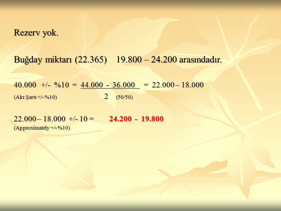 Rezerv yok. Buğday miktarı (22.365) 19.800 – 24.200 arasındadır. 40.000 +/- %10 = 44.000 - 36.000 = 22.000 – 18.000 (Akr.Şartı +/- %10) 2 (50/50) 22.0