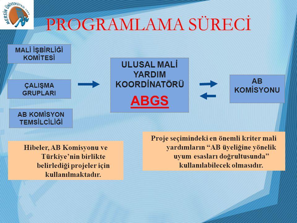 PROGRAMLAMA SÜRECİ ÇALIŞMA GRUPLARI AB KOMİSYONU ULUSAL MALİ YARDIM KOORDİNATÖRÜ ABGS MALİ İŞBİRLİĞİ KOMİTESİ AB KOMİSYON TEMSİLCİLİĞİ Hibeler, AB Komisyonu ve Türkiye'nin birlikte belirlediği projeler için kullanılmaktadır.