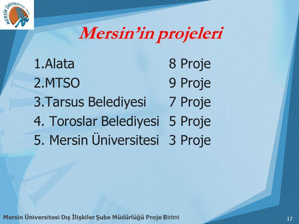 1.Alata 8 Proje 2.MTSO 9 Proje 3.Tarsus Belediyesi 7 Proje 4.