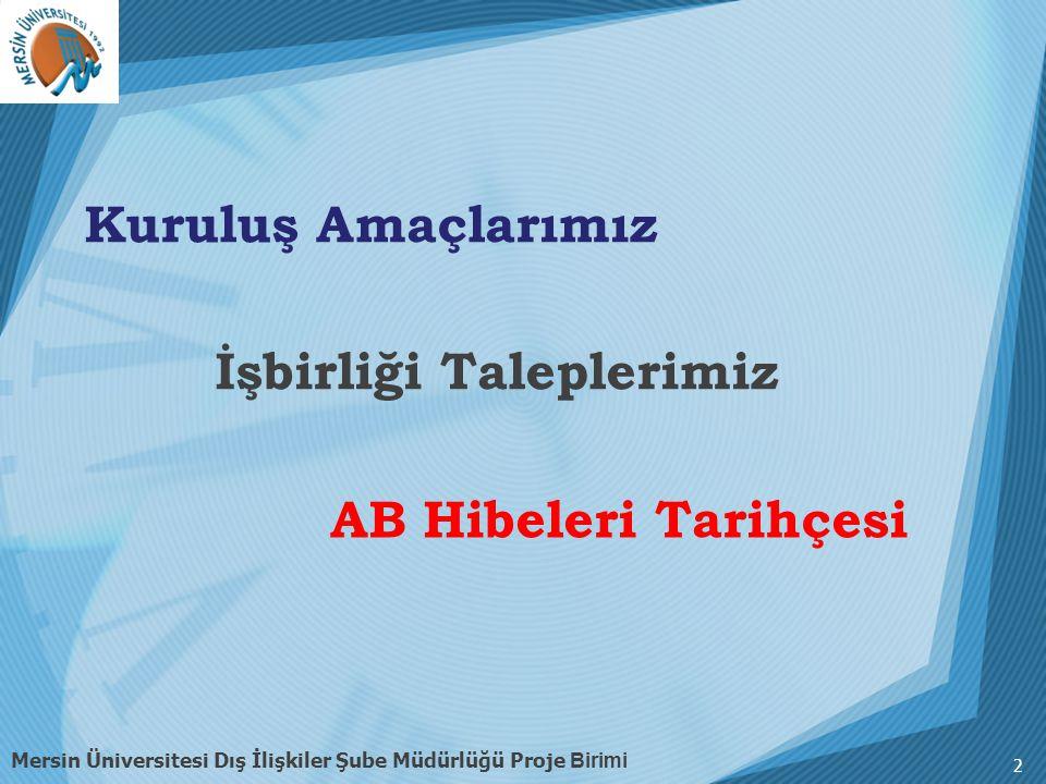 2 İşbirliği Taleplerimiz AB Hibeleri Tarihçesi Kuruluş Amaçlarımız Mersin Üniversitesi Dış İlişkiler Şube Müdürlüğü Proje Birimi