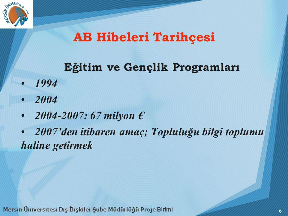 6 Eğitim ve Gençlik Programları 1994 2004 2004-2007: 67 milyon € 2007'den itibaren amaç; Topluluğu bilgi toplumu haline getirmek AB Hibeleri Tarihçesi Mersin Üniversitesi Dış İlişkiler Şube Müdürlüğü Proje Birimi