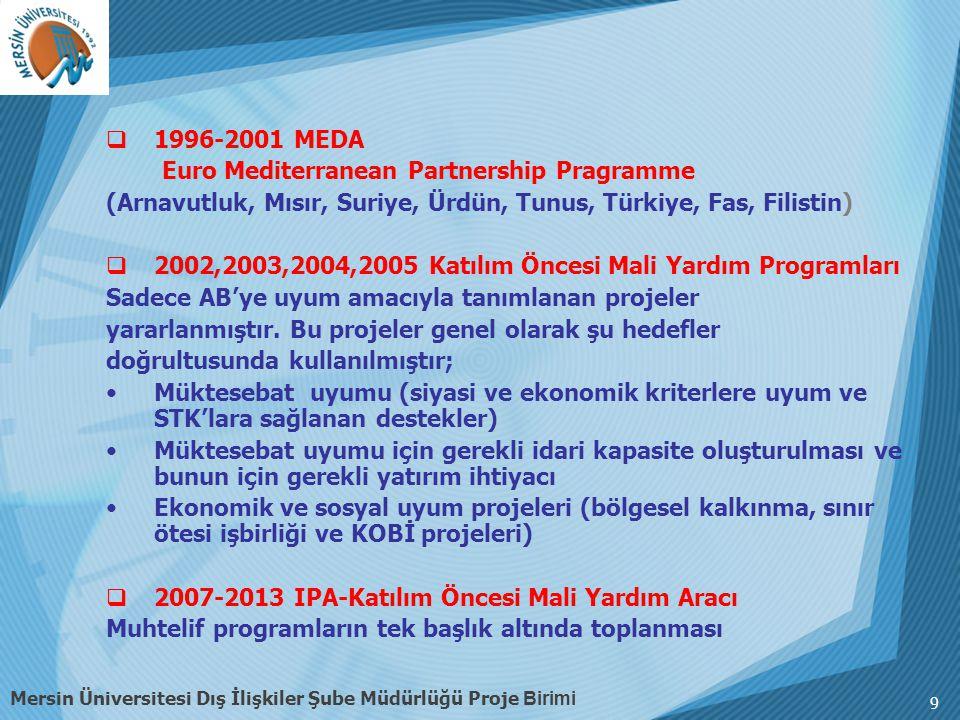 9  1996-2001 MEDA Euro Mediterranean Partnership Pragramme (Arnavutluk, Mısır, Suriye, Ürdün, Tunus, Türkiye, Fas, Filistin)  2002,2003,2004,2005 Katılım Öncesi Mali Yardım Programları Sadece AB'ye uyum amacıyla tanımlanan projeler yararlanmıştır.