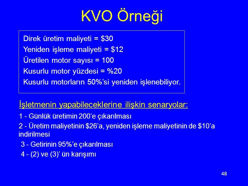 47 Kalite Verimlilik Oranı (KVO) Verimlilik ve kalite maliyetlerini içerir. Artar; - Eğer işleme veya yeniden işleme maliyetleri azalırsa. - Eğer süre