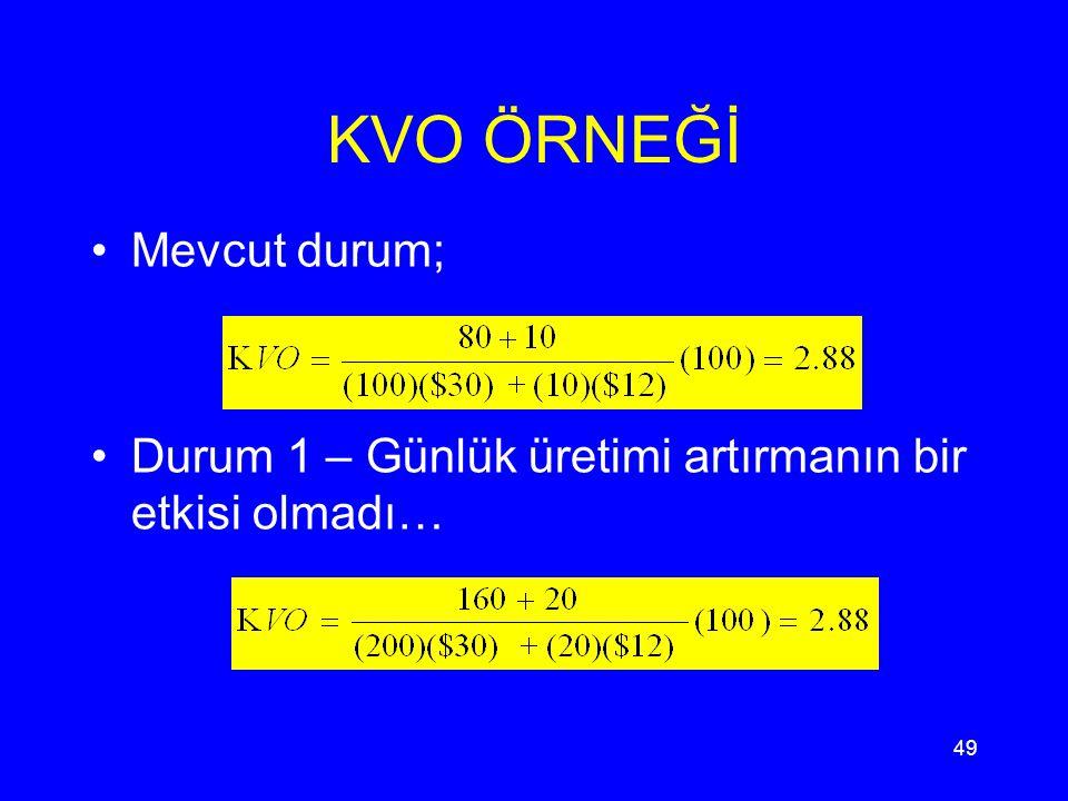 48 KVO Örneği 1 - Günlük üretimin 200'e çıkarılması 2 - Üretim maliyetinin $26'a, yeniden işleme maliyetinin de $10'a indirilmesi 3 - Getirinin 95%'e