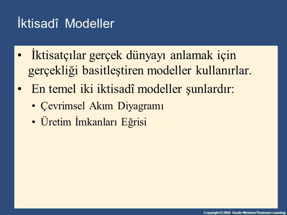 Copyright © 2004 South-Western/Thomson Learning İktisadî Modeller İktisatçılar gerçek dünyayı anlamak için gerçekliği basitleştiren modeller kullanırl