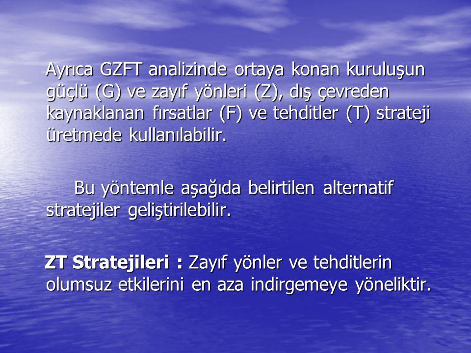 Ayrıca GZFT analizinde ortaya konan kuruluşun güçlü (G) ve zayıf yönleri (Z), dış çevreden kaynaklanan fırsatlar (F) ve tehditler (T) strateji üretmede kullanılabilir.