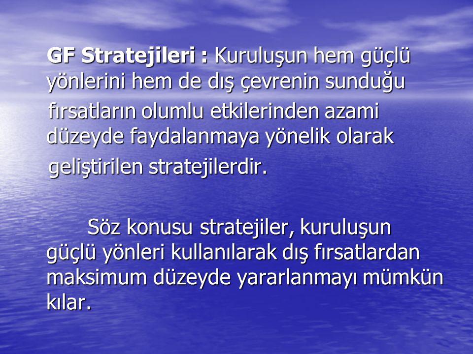 GF Stratejileri : Kuruluşun hem güçlü yönlerini hem de dış çevrenin sunduğu GF Stratejileri : Kuruluşun hem güçlü yönlerini hem de dış çevrenin sunduğu fırsatların olumlu etkilerinden azami düzeyde faydalanmaya yönelik olarak fırsatların olumlu etkilerinden azami düzeyde faydalanmaya yönelik olarak geliştirilen stratejilerdir.