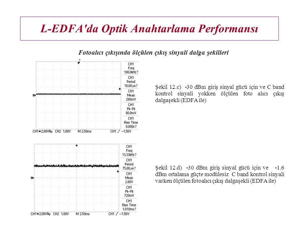 L-EDFA da Optik Anahtarlama Performansı Fotoalıcı çıkışında ölçülen çıkış sinyali dalga şekilleri : Şekil 12.c) -30 dBm giriş sinyal gücü için ve C band kontrol sinyali yokken ölçülen foto alıcı çıkış dalgaşekli (EDFA ile) Şekil 12.d) -30 dBm giriş sinyal gücü için ve -1.6 dBm ortalama güçte modülesiz C band kontrol sinyali varken ölçülen fotoalıcı çıkış dalgaşekli (EDFA ile)