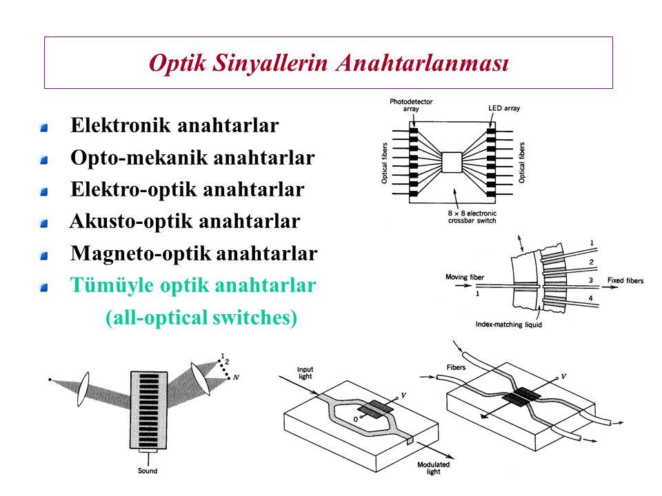 Optik Sinyallerin Anahtarlanması Elektronik anahtarlar Opto-mekanik anahtarlar Elektro-optik anahtarlar Akusto-optik anahtarlar Magneto-optik anahtarlar Tümüyle optik anahtarlar (all-optical switches)