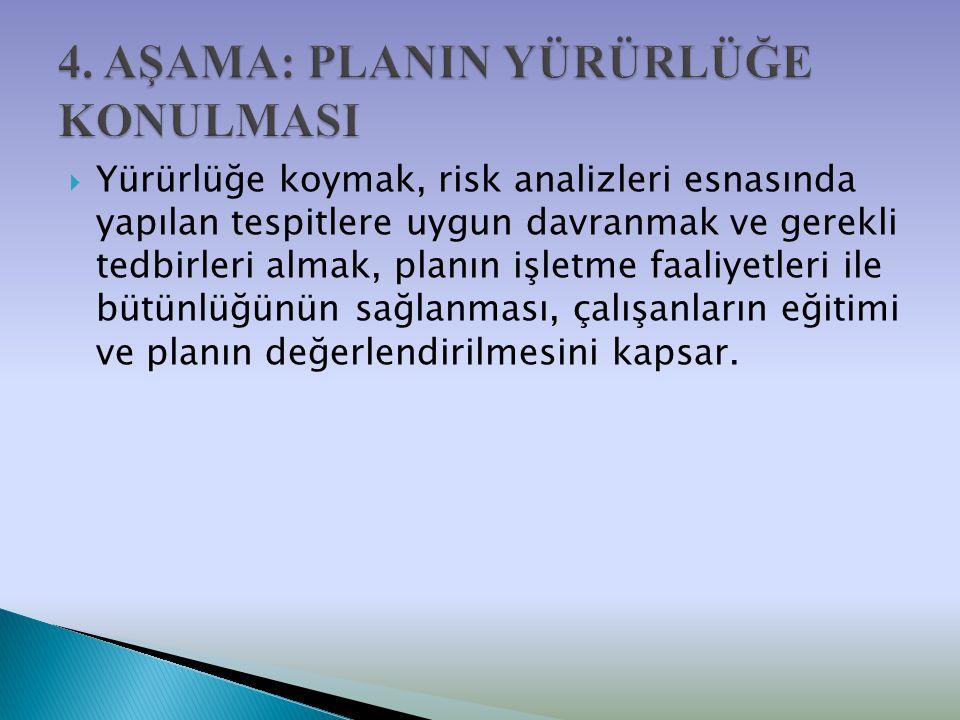  Yürürlüğe koymak, risk analizleri esnasında yapılan tespitlere uygun davranmak ve gerekli tedbirleri almak, planın işletme faaliyetleri ile bütünlüğ