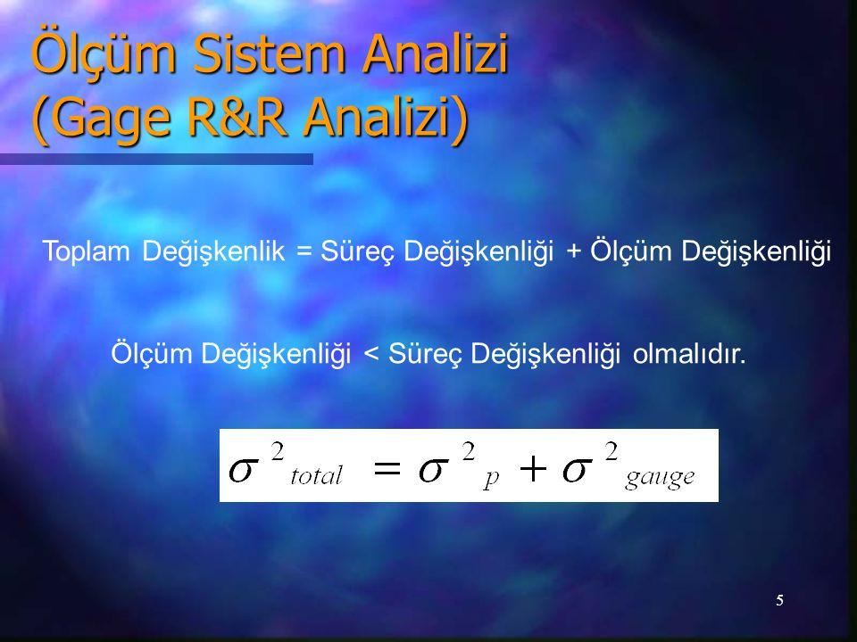26 Gage R&R %Contribution Source VarComp (of VarComp) Total Gage R&R 0,00190 0,74 Repeatability 0,00147 0,57 Reproducibility 0,00044 0,17 Operatör 0,00021 0,08 Operatör*Parça No 0,00022 0,09 Part-To-Part 0,25569 99,26 Total Variation 0,25759 100,00 StdDev Study Var %Study Var %Tolerance Source (SD) (5,15*SD) (%SV) (SV/Toler) Total Gage R&R 0,043644 0,22477 8,60 14,05 Repeatability 0,038312 0,19730 7,55 12,33 Reproducibility 0,020905 0,10766 4,12 6,73 Operatör 0,014646 0,07543 2,89 4,71 Operatör*Parça No 0,014918 0,07683 2,94 4,80 Part-To-Part 0,505658 2,60414 99,63 162,76 Total Variation 0,507538 2,61382 100,00 163,36 Number of Distinct Categories = 16 %R&R %R&R>%30 olması gerçek süreç değişkenliğini görmek için yetersiz bir ölçüm sisteminin kullanıldığını gösterir.
