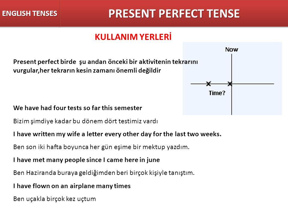 ENGLISH TENSES PRESENT PERFECT TENSE KULLANIM YERLERİ Present perfect birde şu andan önceki bir aktivitenin tekrarını vurgular,her tekrarın kesin zama