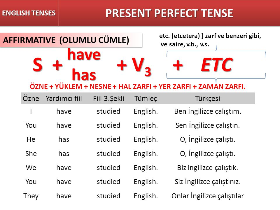 ENGLISH TENSES PRESENT PERFECT TENSE AFFIRMATIVE (OLUMLU CÜMLE) S + + V 3 +ETC etc. (etcetera) ] zarf ve benzeri gibi, ve saire, v.b., v.s. ÖZNE + YÜK