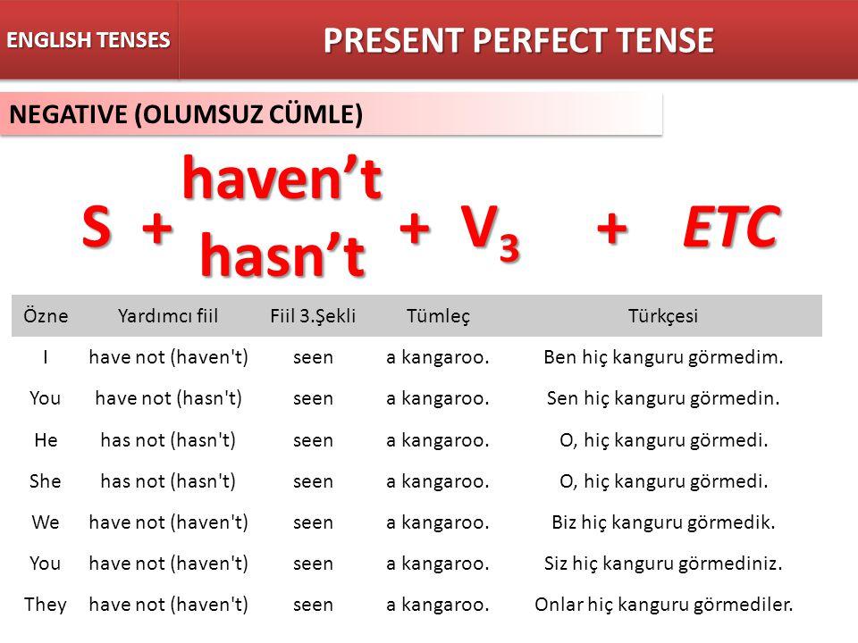 NEGATIVE (OLUMSUZ CÜMLE) ENGLISH TENSES S + + V 3 +ETC haven'thasn't ÖzneYardımcı fiilFiil 3.ŞekliTümleçTürkçesi Ihave not (haven't)seena kangaroo.Ben