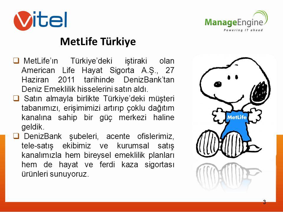 3 MetLife Türkiye  MetLife'ın Türkiye'deki iştiraki olan American Life Hayat Sigorta A.Ş., 27 Haziran 2011 tarihinde DenizBank'tan Deniz Emeklilik hi