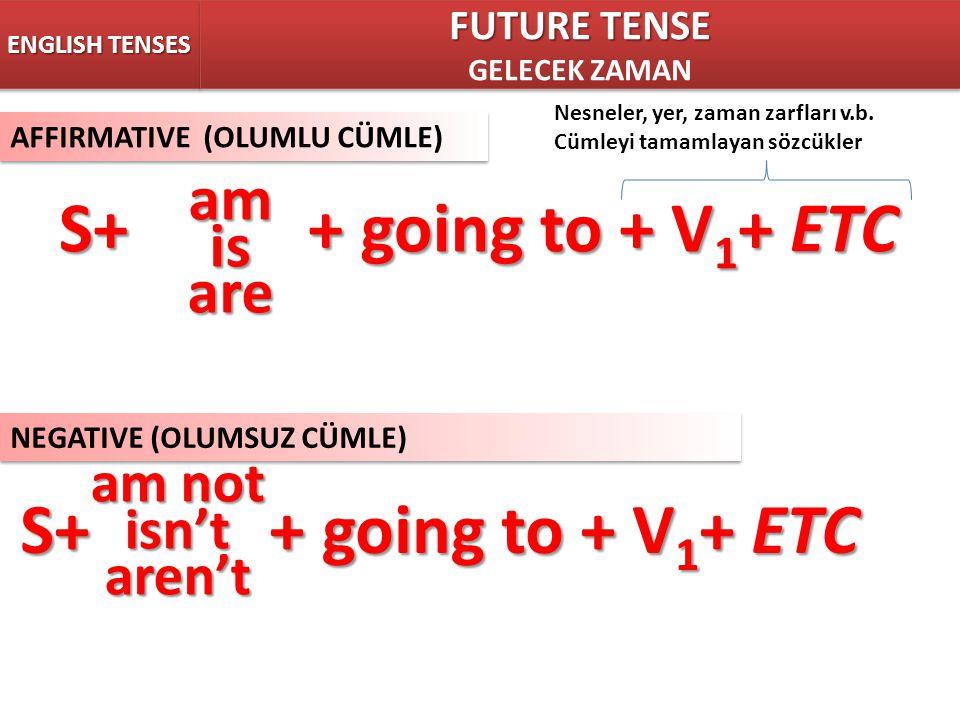ENGLISH TENSES FUTURE TENSE GELECEK ZAMAN FUTURE TENSE GELECEK ZAMAN AFFIRMATIVE (OLUMLU CÜMLE) S+ + going to + V 1 + ETC Nesneler, yer, zaman zarfları v.b.