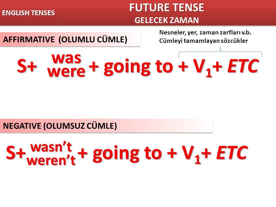 AFFIRMATIVE (OLUMLU CÜMLE) S+ + going to + V 1 + ETC Nesneler, yer, zaman zarfları v.b. Cümleyi tamamlayan sözcükler waswere NEGATIVE (OLUMSUZ CÜMLE)
