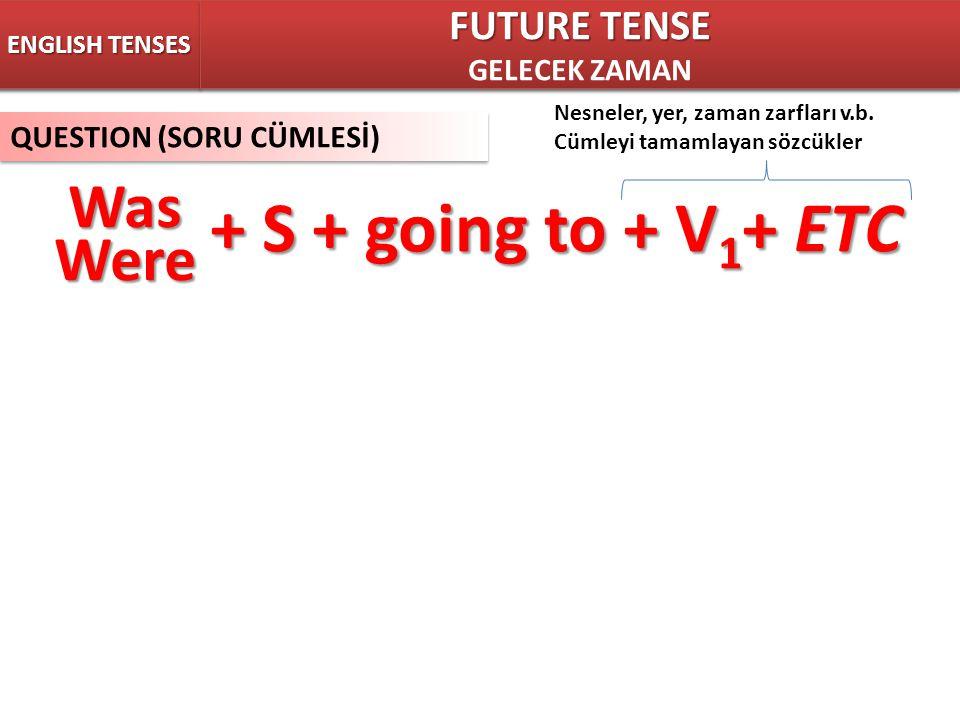 ENGLISH TENSES FUTURE TENSE GELECEK ZAMAN FUTURE TENSE GELECEK ZAMAN ENGLISH TENSES FUTURE TENSE GELECEK ZAMAN FUTURE TENSE GELECEK ZAMAN QUESTION (SO