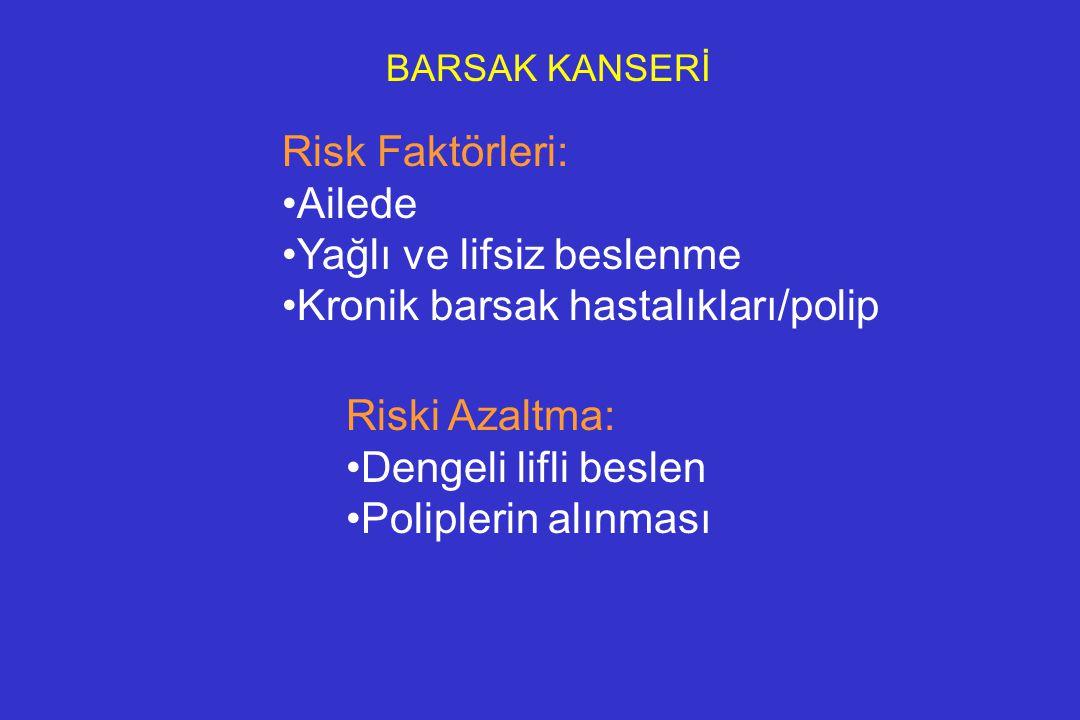 BARSAK KANSERİ Risk Faktörleri: Ailede Yağlı ve lifsiz beslenme Kronik barsak hastalıkları/polip Riski Azaltma: Dengeli lifli beslen Poliplerin alınma