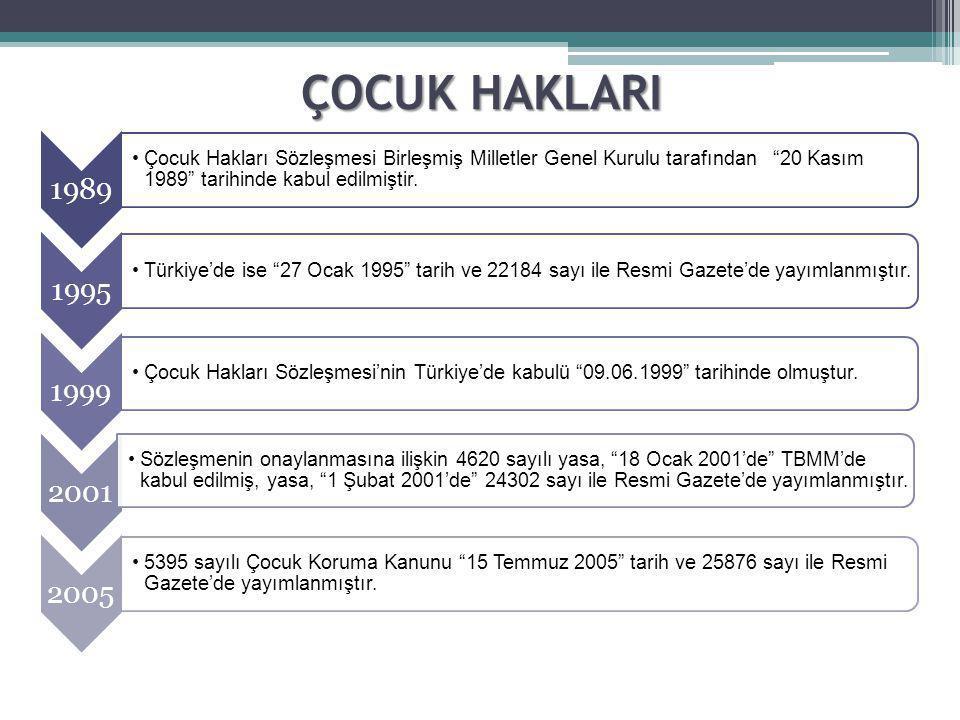 """ÇOCUK HAKLARI 1989 Çocuk Hakları Sözleşmesi Birleşmiş Milletler Genel Kurulu tarafından """"20 Kasım 1989"""" tarihinde kabul edilmiştir. 1995 Türkiye'de is"""