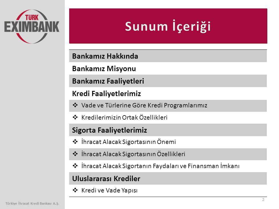 Bankamız Hakkında Bankamız Misyonu Bankamız Faaliyetleri Kredi Faaliyetlerimiz  Vade ve Türlerine Göre Kredi Programlarımız  Kredilerimizin Ortak Özellikleri Sigorta Faaliyetlerimiz  İhracat Alacak Sigortasının Önemi  İhracat Alacak Sigortasının Özellikleri  İhracat Alacak Sigortanın Faydaları ve Finansman İmkanı Uluslararası Krediler  Kredi ve Vade Yapısı 2 Türkiye İhracat Kredi Bankası A.Ş.