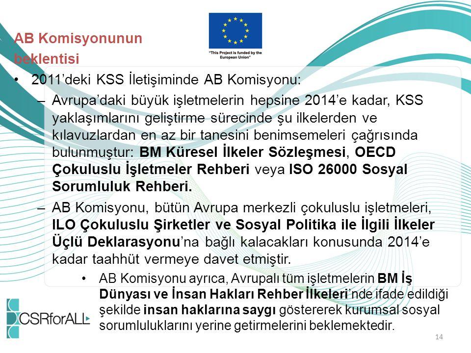 AB Komisyonunun beklentisi 2011'deki KSS İletişiminde AB Komisyonu: –Avrupa'daki büyük işletmelerin hepsine 2014'e kadar, KSS yaklaşımlarını geliştirm
