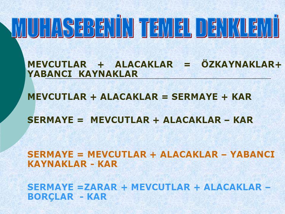 MEVCUTLAR + ALACAKLAR = ÖZKAYNAKLAR+ YABANCI KAYNAKLAR MEVCUTLAR + ALACAKLAR = SERMAYE + KAR SERMAYE = MEVCUTLAR + ALACAKLAR – KAR SERMAYE = MEVCUTLAR